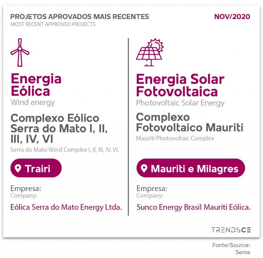 energia eólica x energia solar