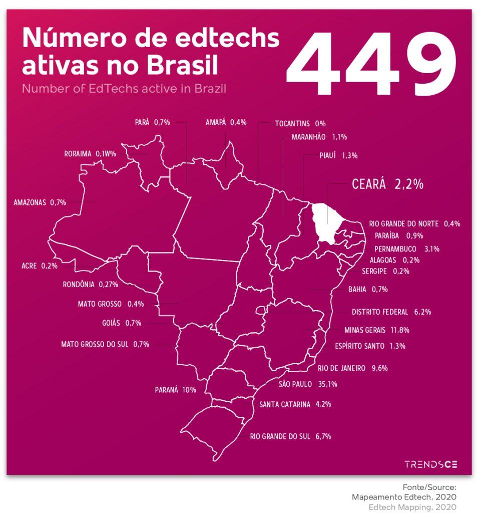 Número de edtechs ativas no Brasil